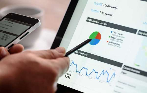 How Digital Marketing can extend your Profit in Business?