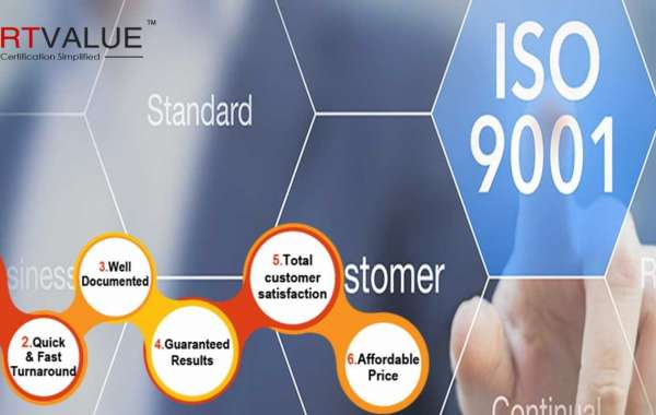 What are the Steps to qualify ISO 9001 Certification and its Benefits?