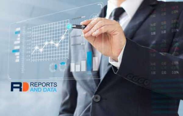 HLA Typing for Transplant Market Research Study, Growth Factors, Statistics, Forecasting 2027