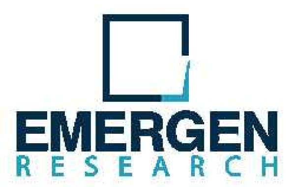 Video Surveillance Market Competitive Landscape Forecasts to 2027: Global Industry Growth