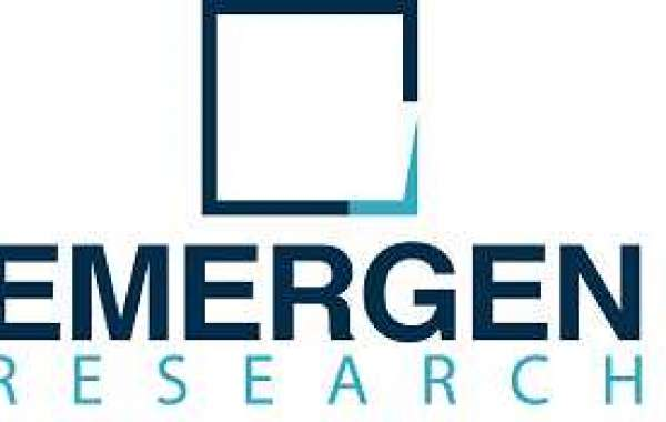 Image recognition Market Size by 2028 | Key News and Top Companies Profiles