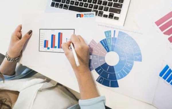 Digital Prescription Technology Market Analysis, Opportunities, Trends, Product Launch, 2020–2027