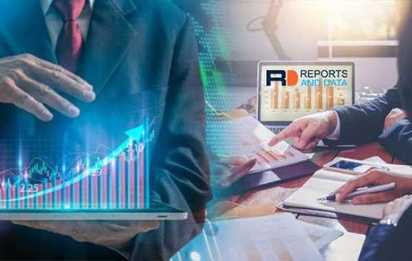Tetrahydrofuran Market Size, Share Analysis, Key Companies, and Forecast To 2026