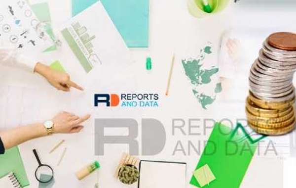 Cortisone Market Investment Opportunities, Industry Share & Trend Analysis Report to 2026