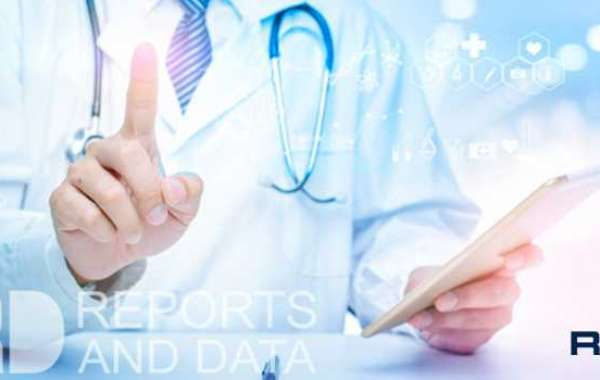 Ultrasound Systems Market Global Industry Size, Scope, Competitive Landscape and Growth by Forecast to 2028