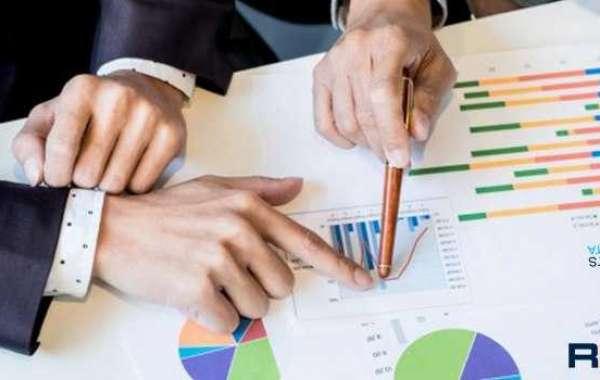 Concrete Saw Market Analysis, Revenue Share, Company Profiles, Launches, & Forecast Till 2027
