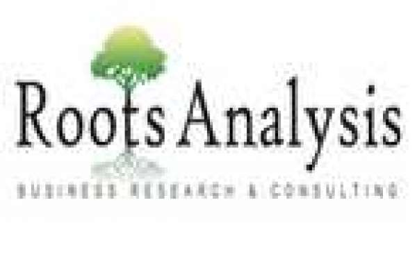 Patient Recruitment and Retention Services Marker by Roots Analysis