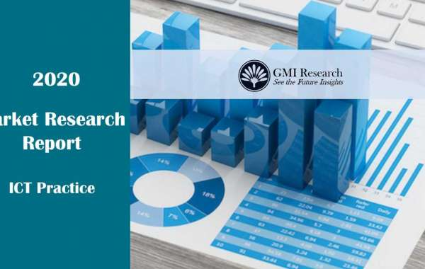 Cloud Migration Market Research Report