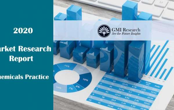 Medical Polymers Market Research Report