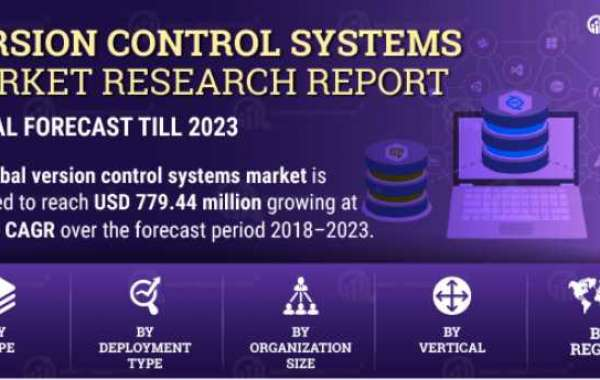 Version Control Systems Market Trends, Share, Industry Size, Growth, Opportunities and Industry Forecast to 2027