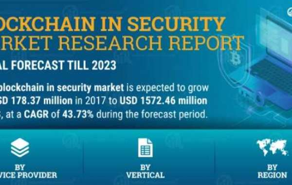 Blockchain in Security Market Growth, Trends, Key Vendors, Segmentation, Regional Overview and Forecast 2027   COVID-19