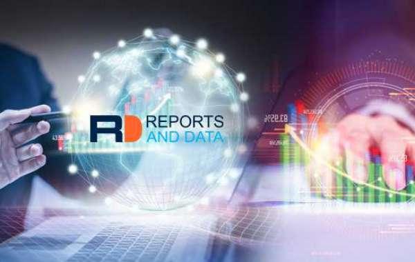 Succulent Plant Market Analysis, Region & Country Revenue Share, & Forecast Till 2027