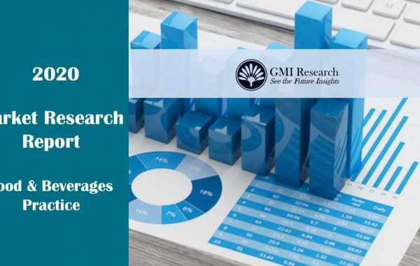 Bottled Water Processing Market Research Report